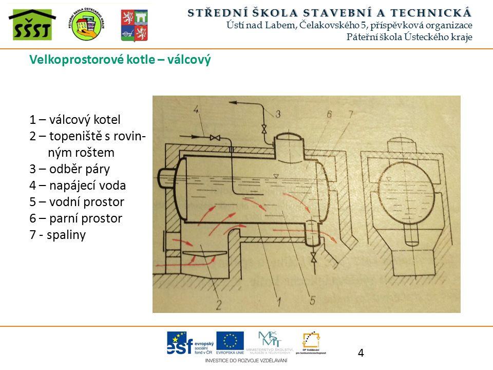 15 Použité zdroje ING.KEMKA, Vladislav a kol.Stavba a provoz strojů.