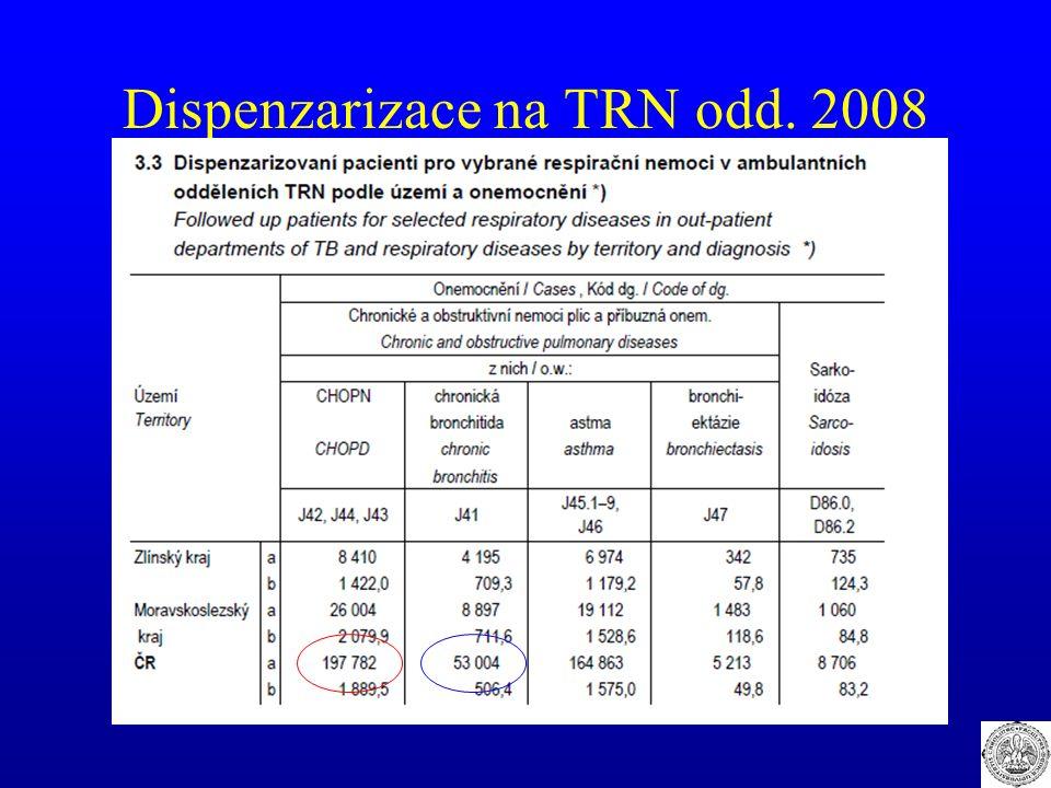 Dispenzarizace na TRN odd. 2008