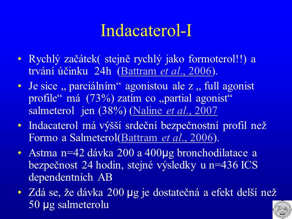 """Indacaterol-I Rychlý začátek( stejně rychlý jako formoterol!!) a trvání účinku 24h (Battram et al., 2006).Battram et al., 2006 Je sice """" parciálním"""" a"""