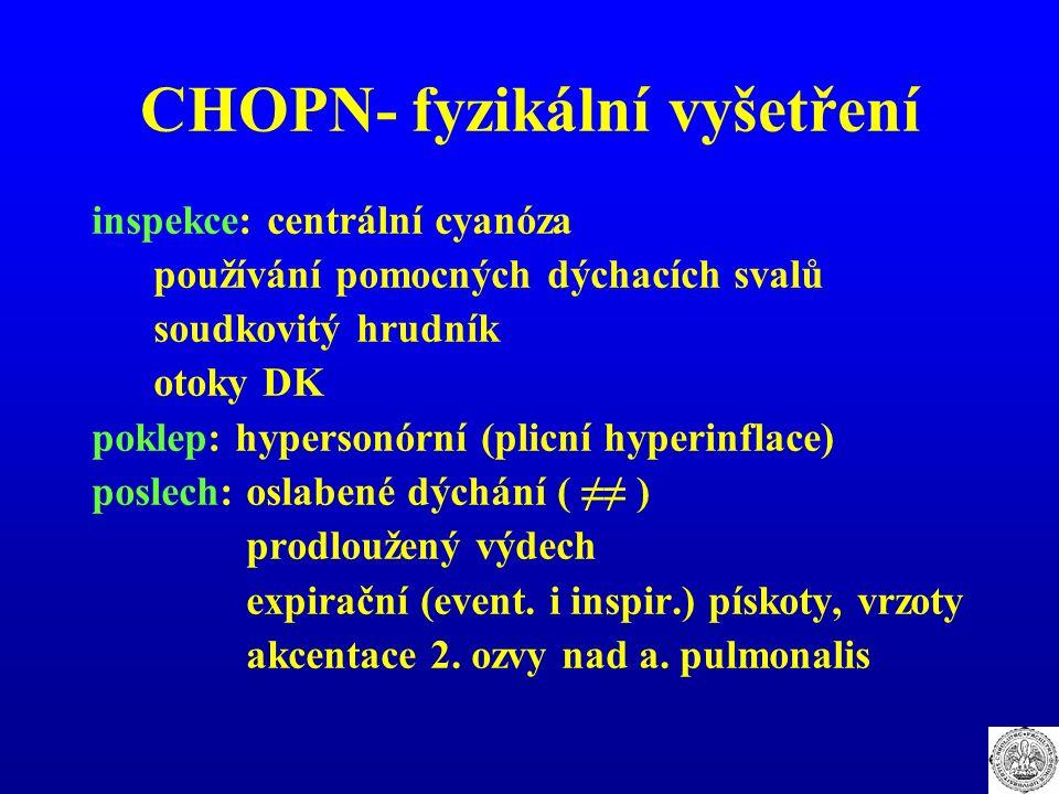 CHOPN- fyzikální vyšetření inspekce: centrální cyanóza používání pomocných dýchacích svalů soudkovitý hrudník otoky DK poklep: hypersonórní (plicní hy