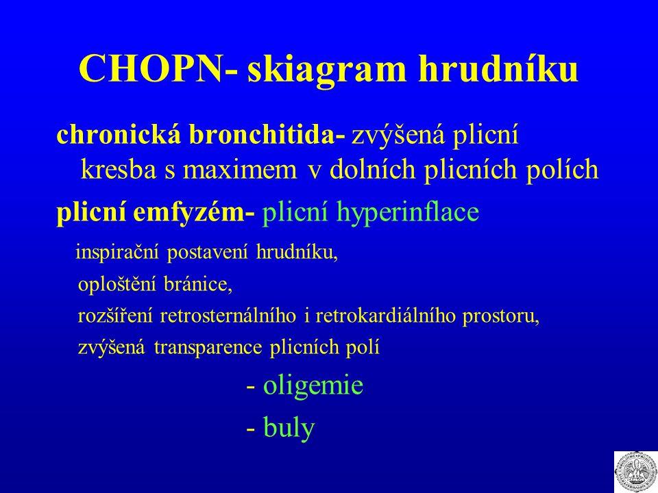 CHOPN- skiagram hrudníku chronická bronchitida- zvýšená plicní kresba s maximem v dolních plicních polích plicní emfyzém- plicní hyperinflace inspirač