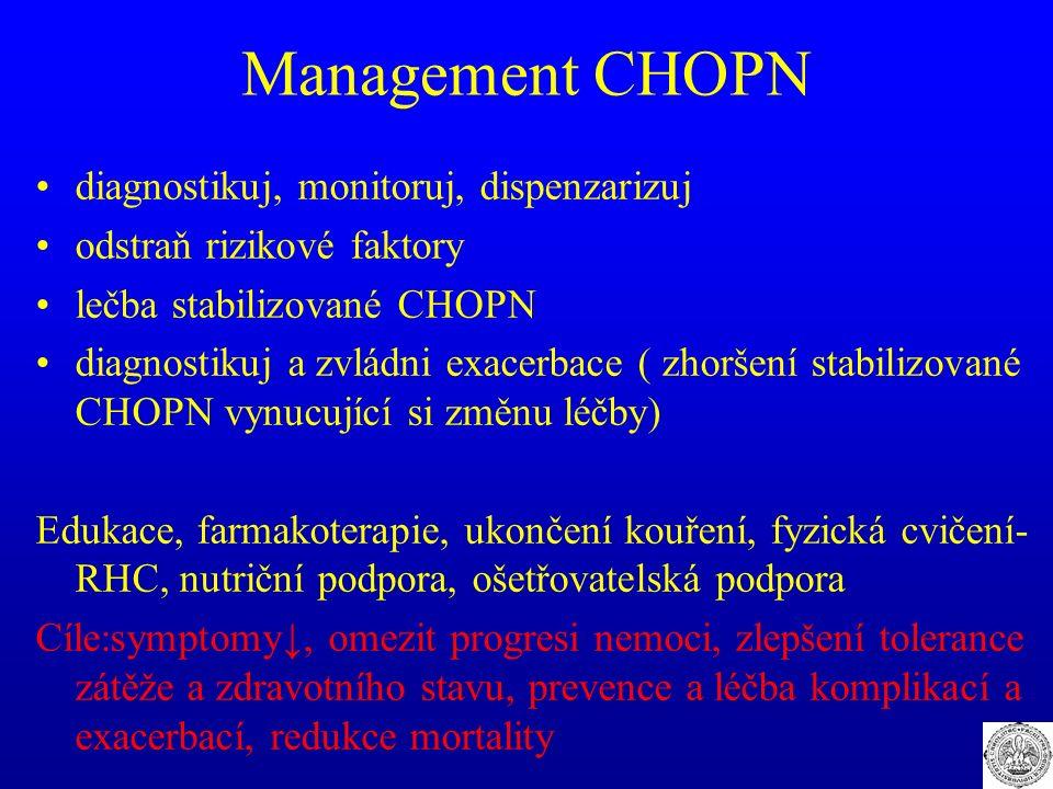 Management CHOPN diagnostikuj, monitoruj, dispenzarizuj odstraň rizikové faktory lečba stabilizované CHOPN diagnostikuj a zvládni exacerbace ( zhoršen