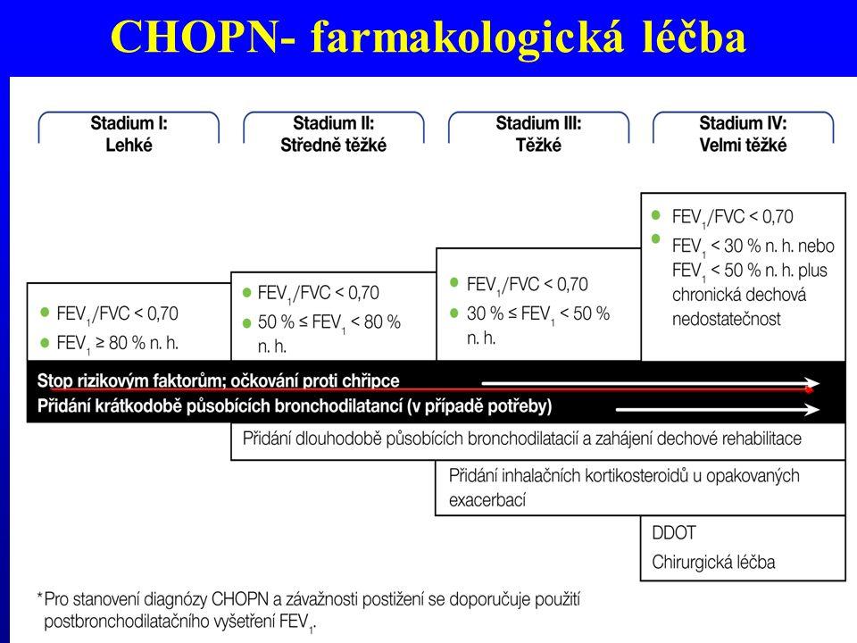 CHOPN- farmakologická léčba