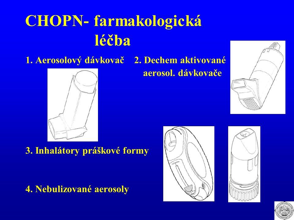 1. Aerosolový dávkovač 2. Dechem aktivované aerosol. dávkovače 3. Inhalátory práškové formy 4. Nebulizované aerosoly