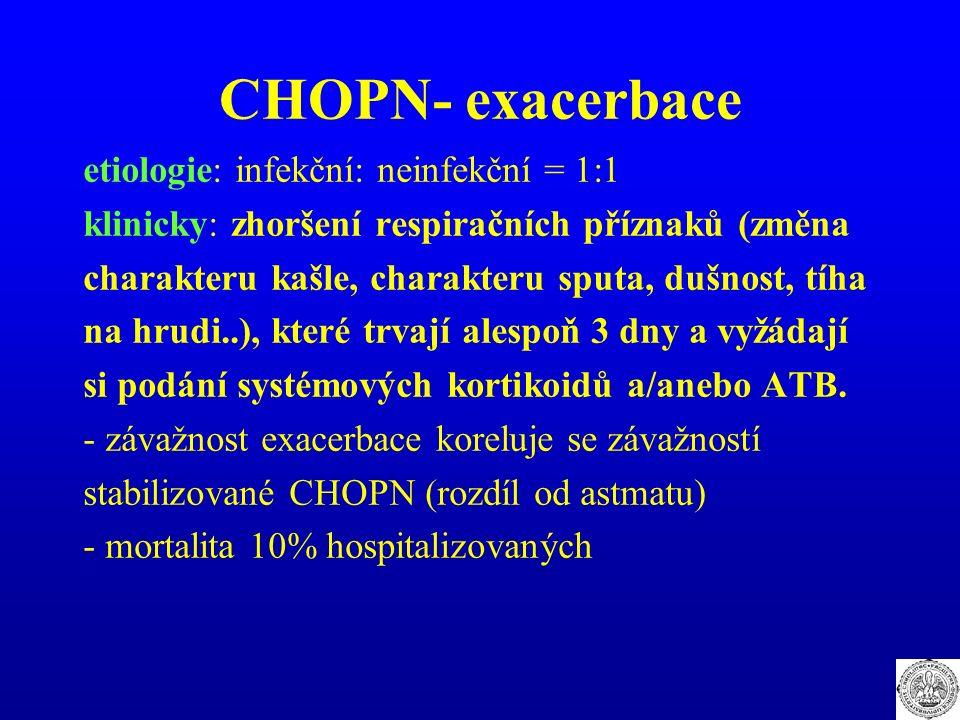 CHOPN- exacerbace etiologie: infekční: neinfekční = 1:1 klinicky: zhoršení respiračních příznaků (změna charakteru kašle, charakteru sputa, dušnost, t