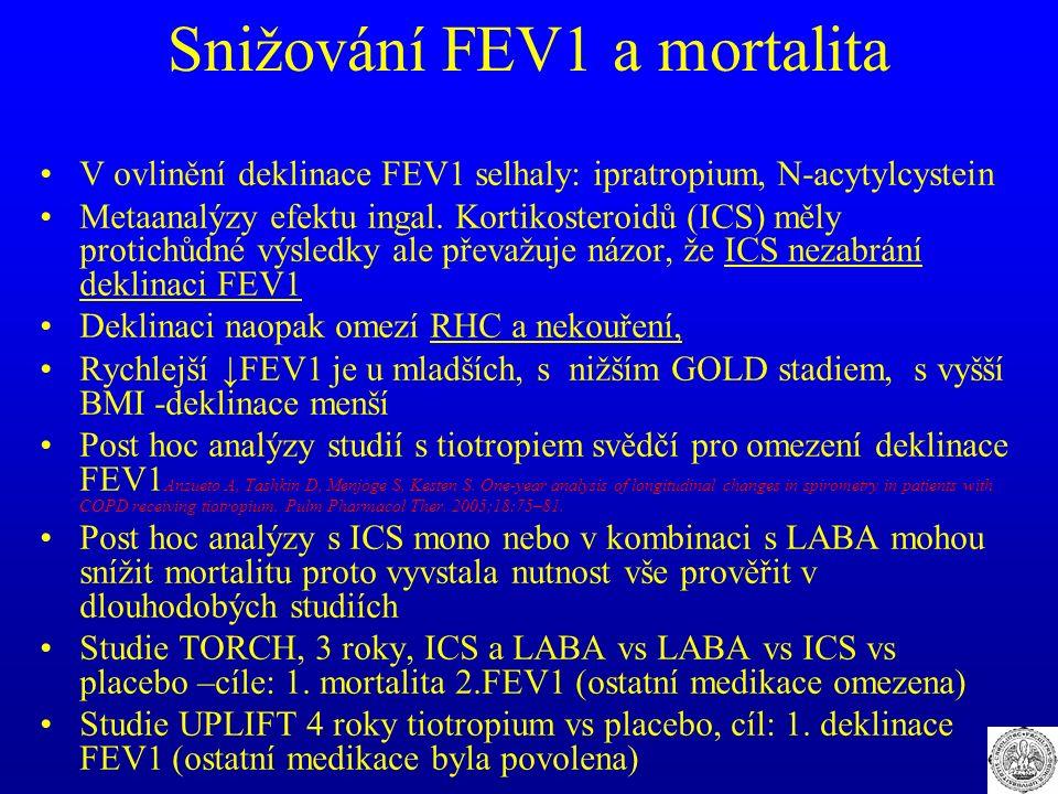Snižování FEV1 a mortalita V ovlinění deklinace FEV1 selhaly: ipratropium, N-acytylcystein Metaanalýzy efektu ingal. Kortikosteroidů (ICS) měly protic