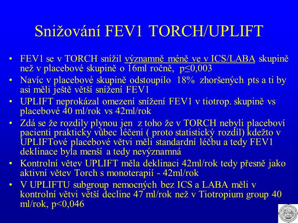 Snižování FEV1 TORCH/UPLIFT FEV1 se v TORCH snížil významně méně ve v ICS/LABA skupině než v placebové skupině o 16ml ročně, p≤0,003 Navíc v placebové