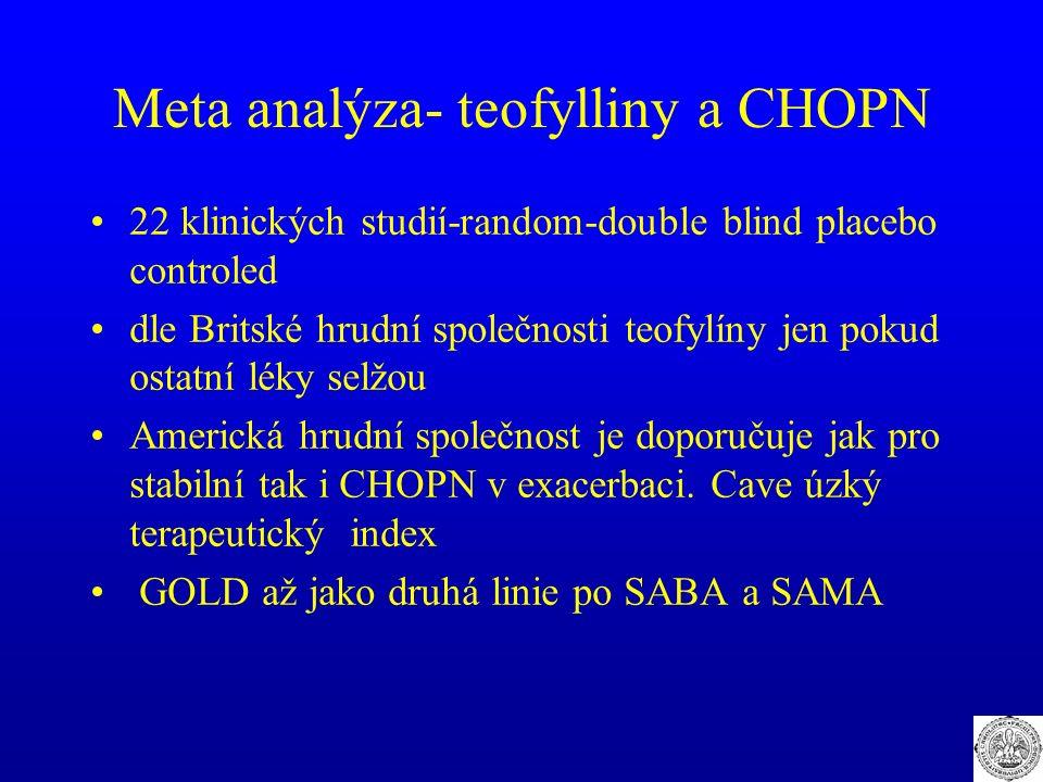 Meta analýza- teofylliny a CHOPN 22 klinických studií-random-double blind placebo controled dle Britské hrudní společnosti teofylíny jen pokud ostatní