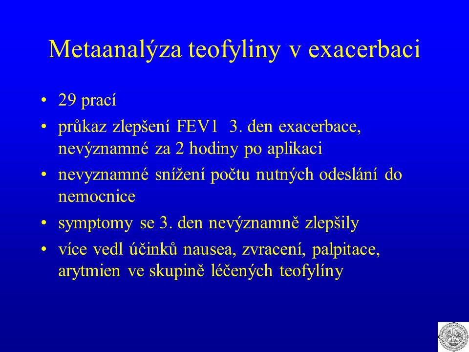 Metaanalýza teofyliny v exacerbaci 29 prací průkaz zlepšení FEV1 3. den exacerbace, nevýznamné za 2 hodiny po aplikaci nevyznamné snížení počtu nutnýc