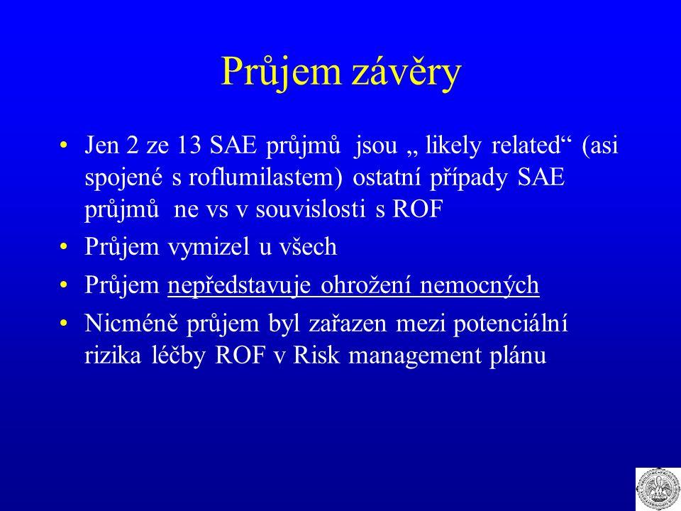 """Průjem závěry Jen 2 ze 13 SAE průjmů jsou """" likely related"""" (asi spojené s roflumilastem) ostatní případy SAE průjmů ne vs v souvislosti s ROF Průjem"""