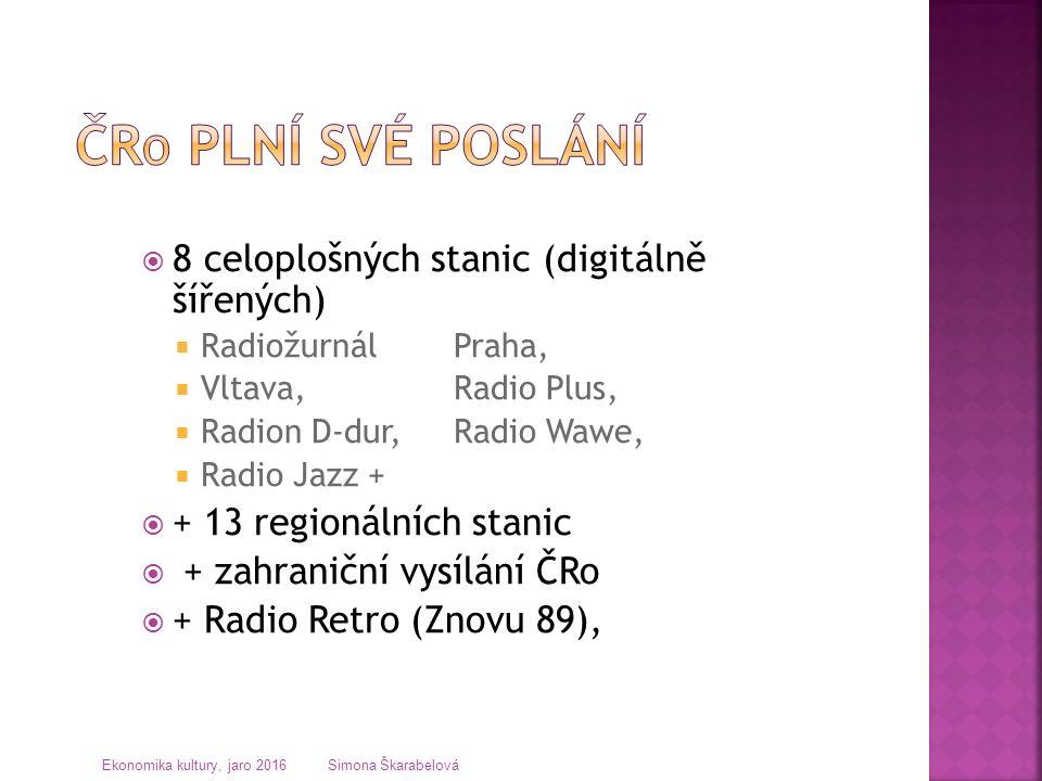  8 celoplošných stanic (digitálně šířených)  Radiožurnál Praha,  Vltava, Radio Plus,  Radion D-dur, Radio Wawe,  Radio Jazz +  + 13 regionálních stanic  + zahraniční vysílání ČRo  + Radio Retro (Znovu 89), Ekonomika kultury, jaro 2016 Simona Škarabelová