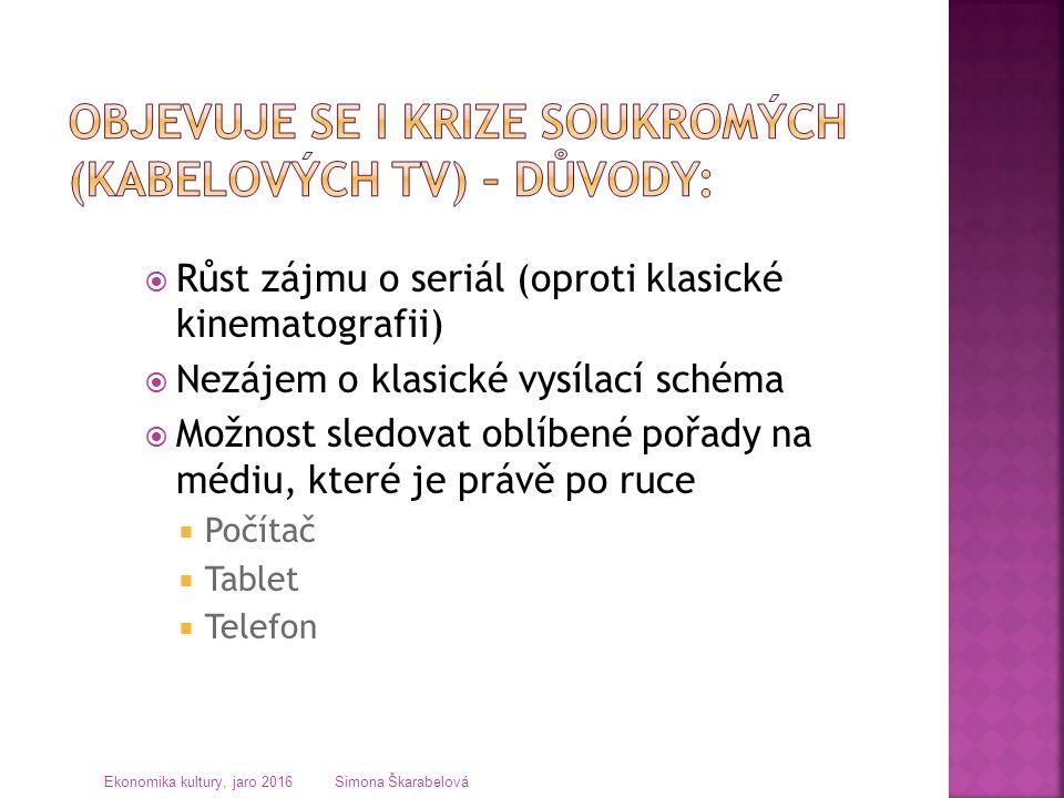  Růst zájmu o seriál (oproti klasické kinematografii)  Nezájem o klasické vysílací schéma  Možnost sledovat oblíbené pořady na médiu, které je právě po ruce  Počítač  Tablet  Telefon Ekonomika kultury, jaro 2016 Simona Škarabelová