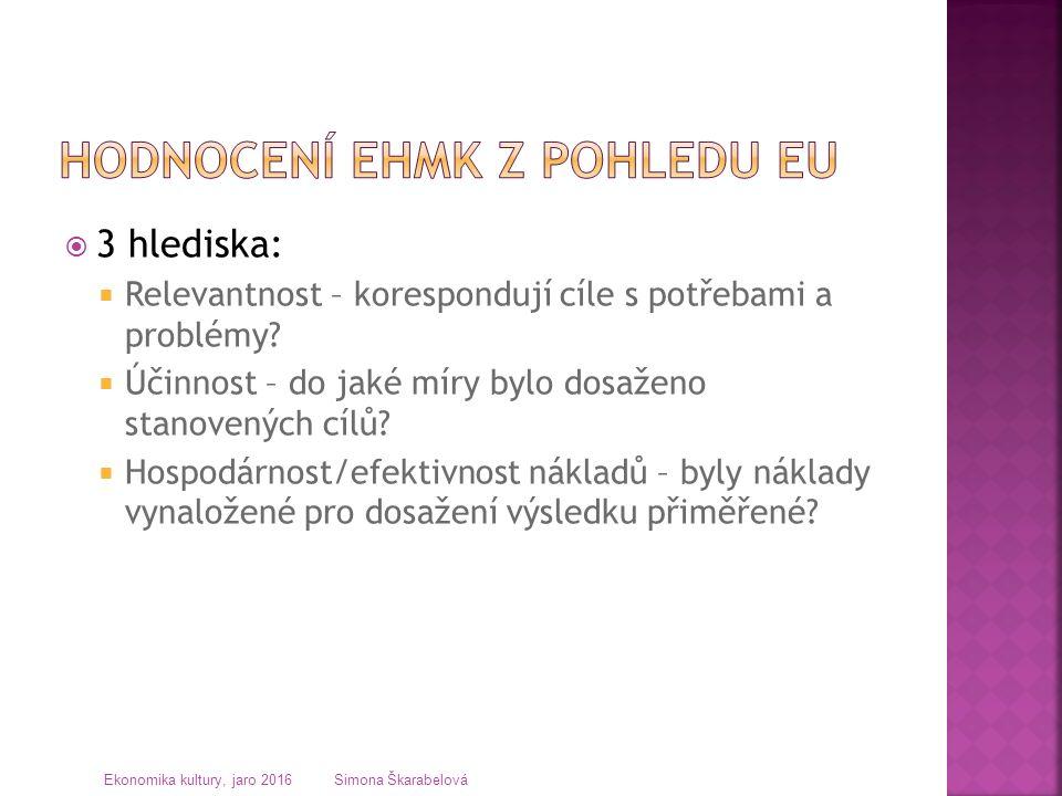  Osvětová  Vzdělávací  Výchovná  Regulační  Kulturní  Zábavní  Informační  Nastolují témata  Analyzují témata  Viz čl.