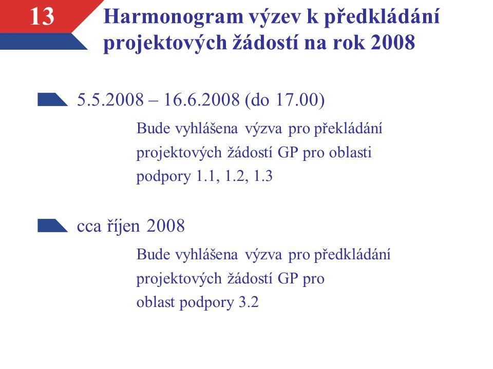 13 Harmonogram výzev k předkládání projektových žádostí na rok 2008 5.5.2008 – 16.6.2008 (do 17.00) Bude vyhlášena výzva pro překládání projektových žádostí GP pro oblasti podpory 1.1, 1.2, 1.3 cca říjen 2008 Bude vyhlášena výzva pro předkládání projektových žádostí GP pro oblast podpory 3.2
