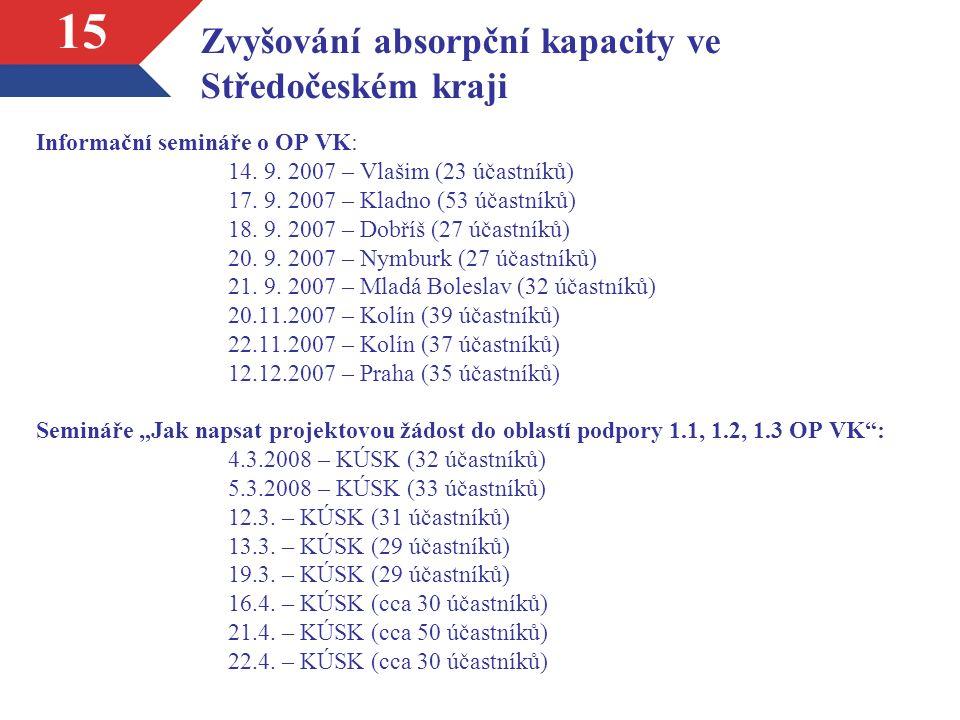 15 Zvyšování absorpční kapacity ve Středočeském kraji Informační semináře o OP VK: 14.