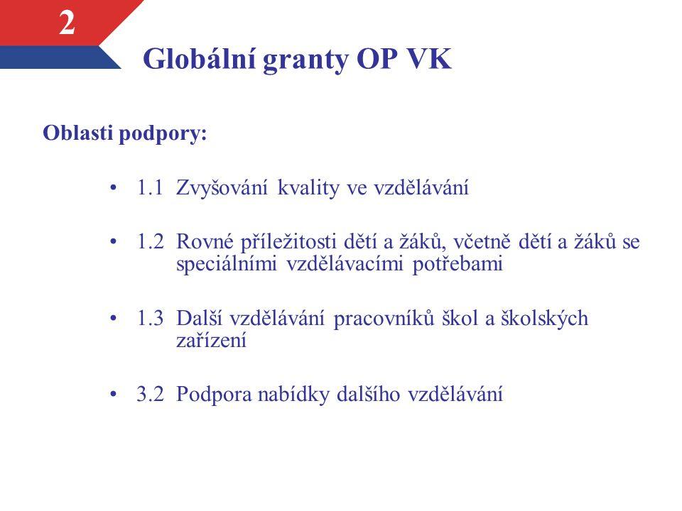 2 Globální granty OP VK Oblasti podpory: 1.1 Zvyšování kvality ve vzdělávání 1.2 Rovné příležitosti dětí a žáků, včetně dětí a žáků se speciálními vzdělávacími potřebami 1.3 Další vzdělávání pracovníků škol a školských zařízení 3.2 Podpora nabídky dalšího vzdělávání