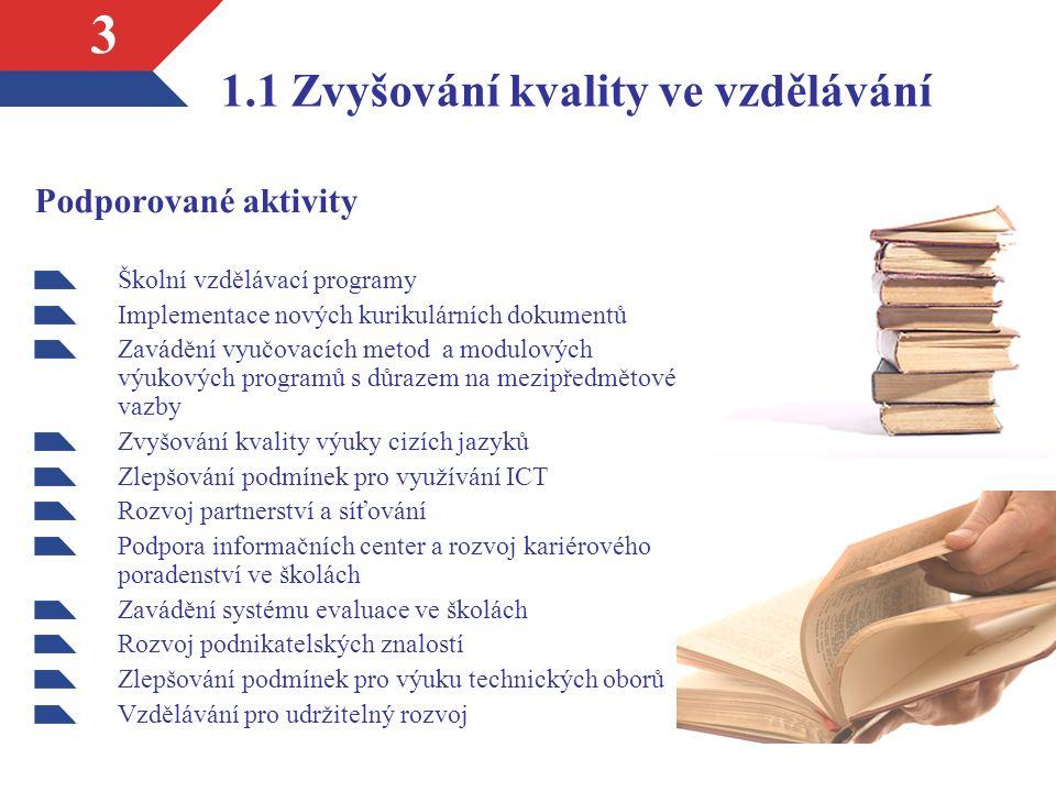 3 1.1 Zvyšování kvality ve vzdělávání Podporované aktivity Školní vzdělávací programy Implementace nových kurikulárních dokumentů Zavádění vyučovacích metod a modulových výukových programů s důrazem na mezipředmětové vazby Zvyšování kvality výuky cizích jazyků Zlepšování podmínek pro využívání ICT Rozvoj partnerství a síťování Podpora informačních center a rozvoj kariérového poradenství ve školách Zavádění systému evaluace ve školách Rozvoj podnikatelských znalostí Zlepšování podmínek pro výuku technických oborů Vzdělávání pro udržitelný rozvoj