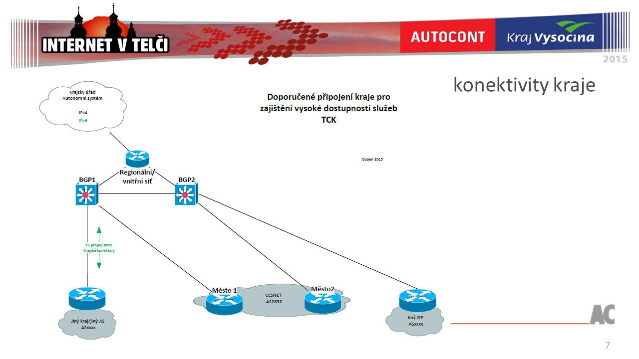 7 Návrh řešení konektivity kraje  Pro vyšší dostupnost služeb TCK