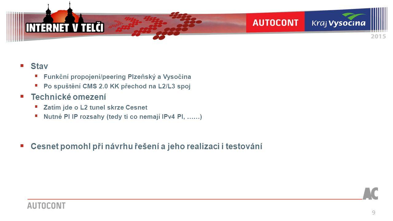 9  Stav  Funkční propojení/peering Plzeňský a Vysočina  Po spuštění CMS 2.0 KK přechod na L2/L3 spoj  Technické omezení  Zatím jde o L2 tunel skrze Cesnet  Nutné PI IP rozsahy (tedy ti co nemají IPv4 PI, ……)  Cesnet pomohl při návrhu řešení a jeho realizaci i testování