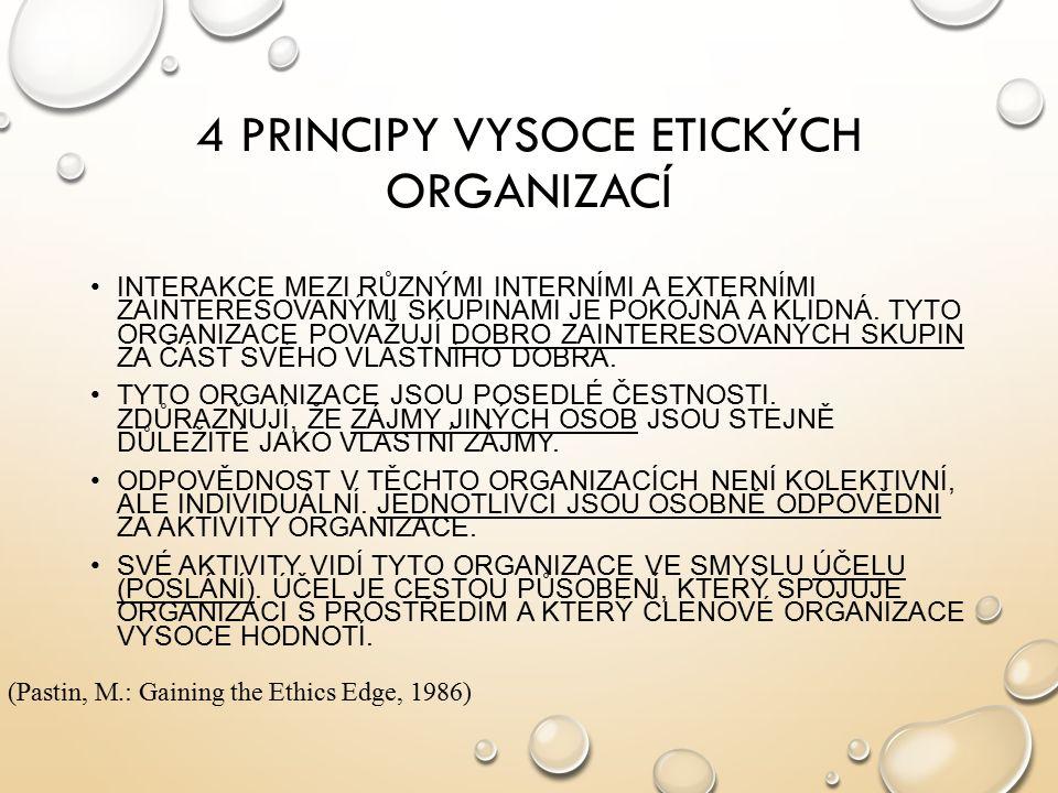 4 PRINCIPY VYSOCE ETICKÝCH ORGANIZACÍ INTERAKCE MEZI RŮZNÝMI INTERNÍMI A EXTERNÍMI ZAINTERESOVANÝMI SKUPINAMI JE POKOJNÁ A KLIDNÁ. TYTO ORGANIZACE POV