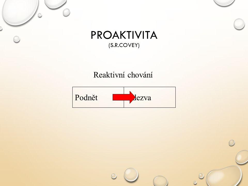 PROAKTIVITA (S.R.COVEY) PodnětOdezva Reaktivní chování