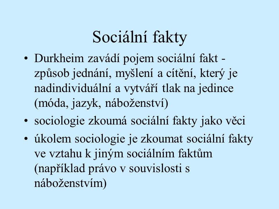 Sociální fakty Durkheim zavádí pojem sociální fakt - způsob jednání, myšlení a cítění, který je nadindividuální a vytváří tlak na jedince (móda, jazyk, náboženství) sociologie zkoumá sociální fakty jako věci úkolem sociologie je zkoumat sociální fakty ve vztahu k jiným sociálním faktům (například právo v souvislosti s náboženstvím)