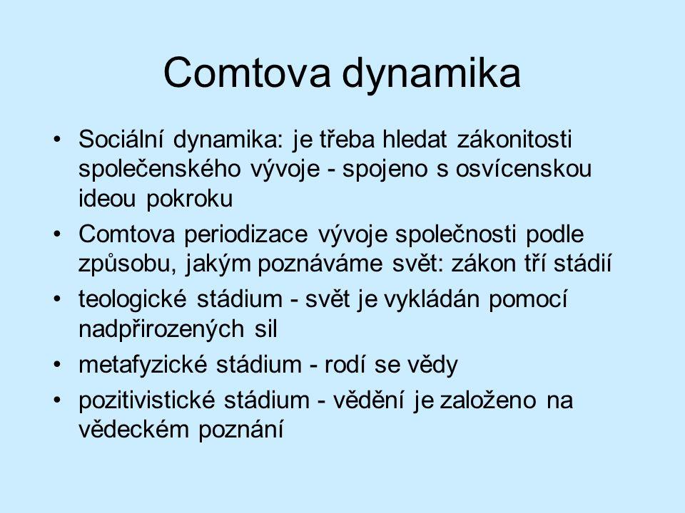 Comtova dynamika Sociální dynamika: je třeba hledat zákonitosti společenského vývoje - spojeno s osvícenskou ideou pokroku Comtova periodizace vývoje společnosti podle způsobu, jakým poznáváme svět: zákon tří stádií teologické stádium - svět je vykládán pomocí nadpřirozených sil metafyzické stádium - rodí se vědy pozitivistické stádium - vědění je založeno na vědeckém poznání