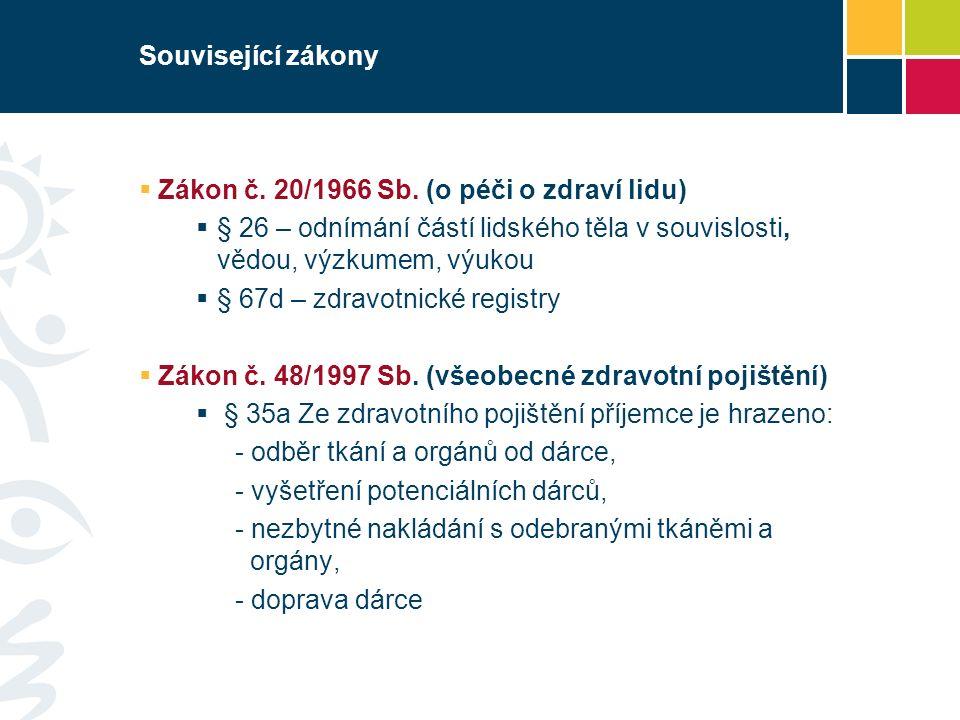 Související zákony  Zákon č.20/1966 Sb.
