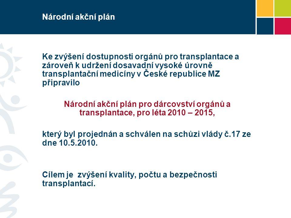 Národní akční plán Ke zvýšení dostupnosti orgánů pro transplantace a zároveň k udržení dosavadní vysoké úrovně transplantační medicíny v České republice MZ připravilo Národní akční plán pro dárcovství orgánů a transplantace, pro léta 2010 – 2015, který byl projednán a schválen na schůzi vlády č.17 ze dne 10.5.2010.