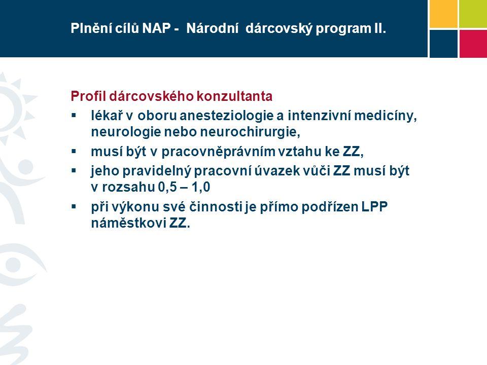 Plnění cílů NAP - Národní dárcovský program II.