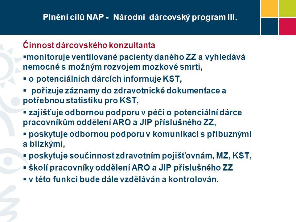 Plnění cílů NAP - Národní dárcovský program III.