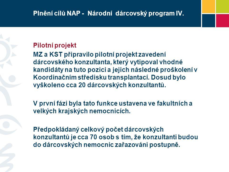Plnění cílů NAP - Národní dárcovský program IV.
