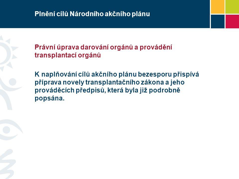 Plnění cílů Národního akčního plánu Právní úprava darování orgánů a provádění transplantací orgánů K naplňování cílů akčního plánu bezesporu přispívá příprava novely transplantačního zákona a jeho prováděcích předpisů, která byla již podrobně popsána.