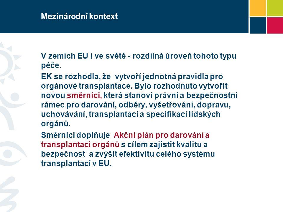 Mezinárodní kontext V zemích EU i ve světě - rozdílná úroveň tohoto typu péče.
