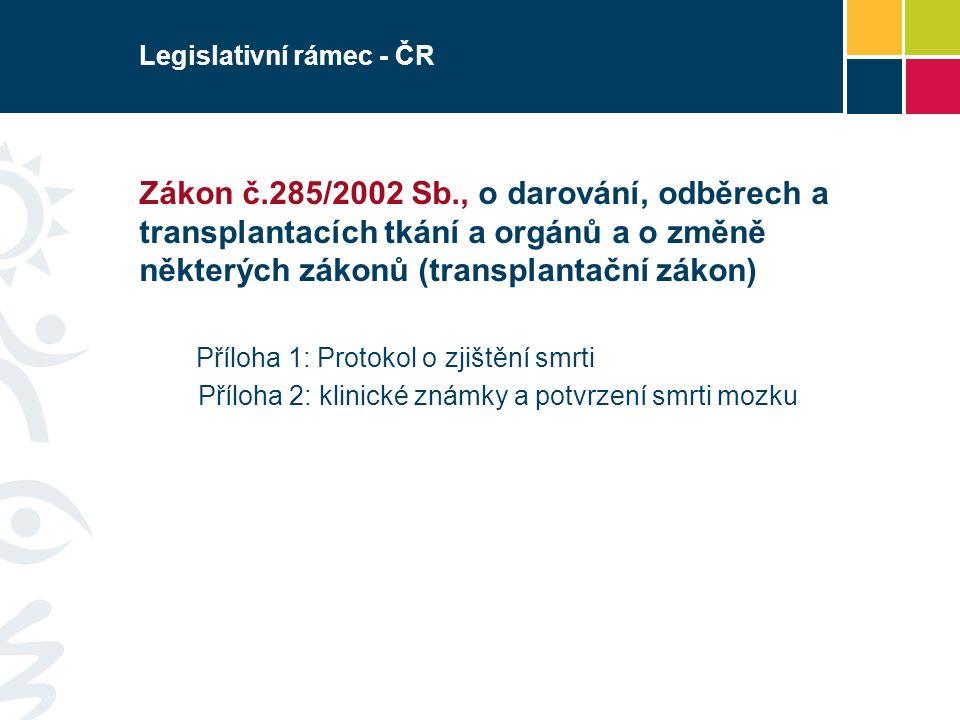 Legislativní rámec - ČR Zákon č.285/2002 Sb., o darování, odběrech a transplantacích tkání a orgánů a o změně některých zákonů (transplantační zákon) Příloha 1: Protokol o zjištění smrti Příloha 2: klinické známky a potvrzení smrti mozku