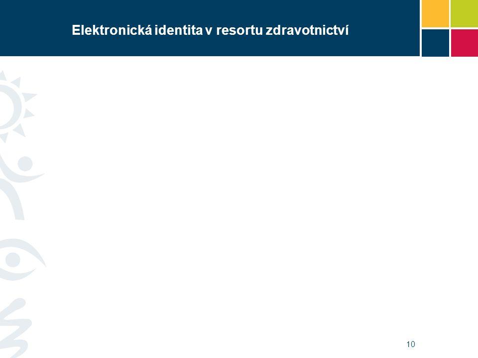 10 Elektronická identita v resortu zdravotnictví