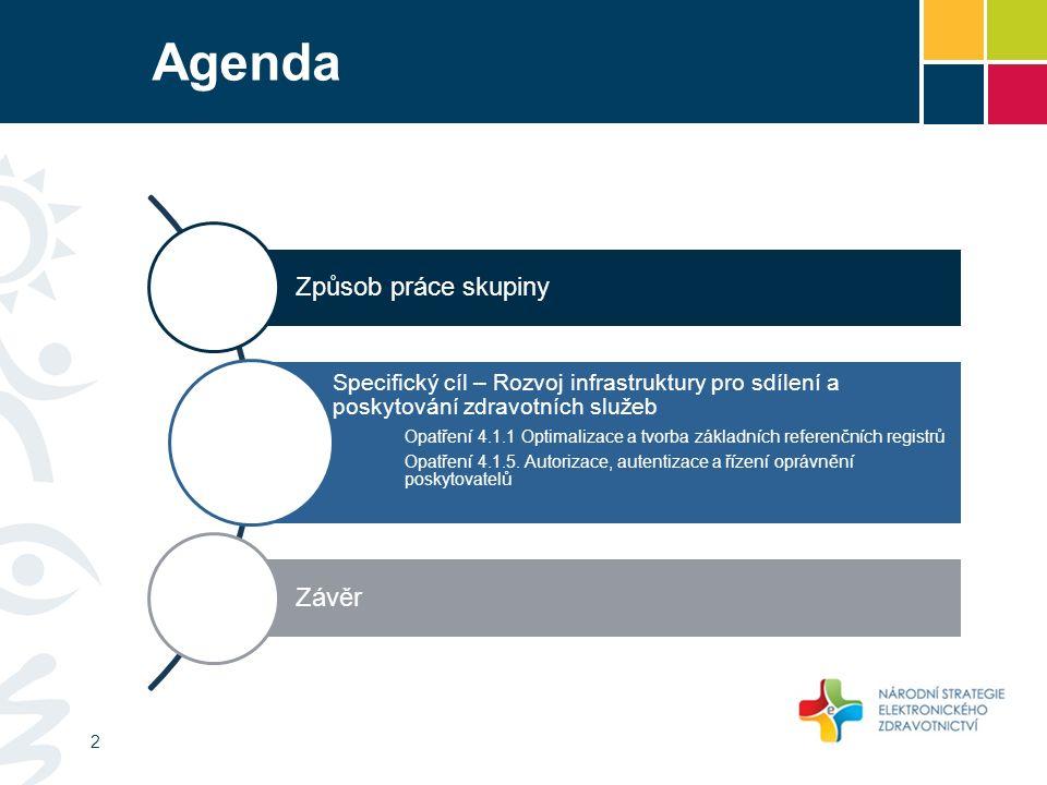 Agenda Způsob práce skupiny Specifický cíl – Rozvoj infrastruktury pro sdílení a poskytování zdravotních služeb Opatření 4.1.1 Optimalizace a tvorba základních referenčních registrů Opatření 4.1.5.