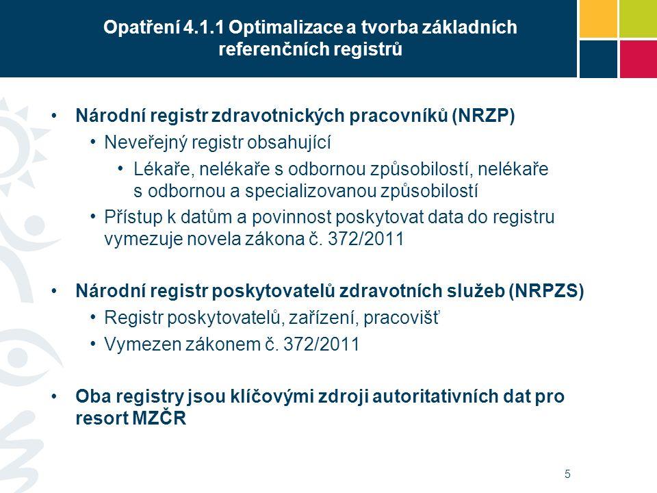 Národní registr zdravotnických pracovníků (NRZP) Neveřejný registr obsahující Lékaře, nelékaře s odbornou způsobilostí, nelékaře s odbornou a speciali