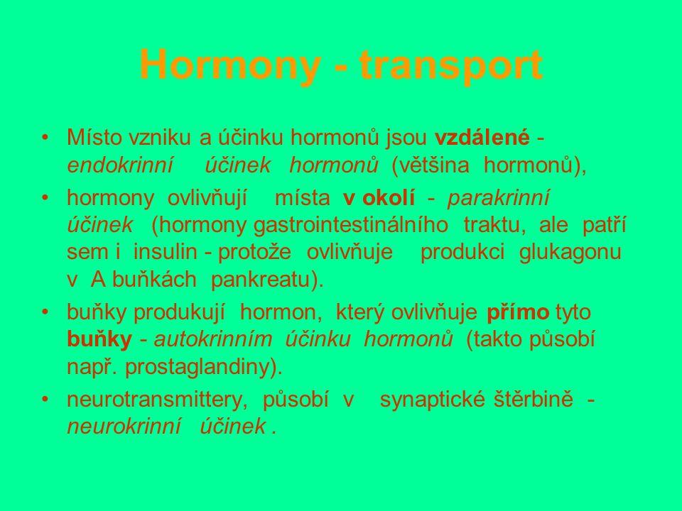 Hormony - transport Místo vzniku a účinku hormonů jsou vzdálené - endokrinní účinek hormonů (většina hormonů), hormony ovlivňují místa v okolí - parakrinní účinek (hormony gastrointestinálního traktu, ale patří sem i insulin - protože ovlivňuje produkci glukagonu v A buňkách pankreatu).