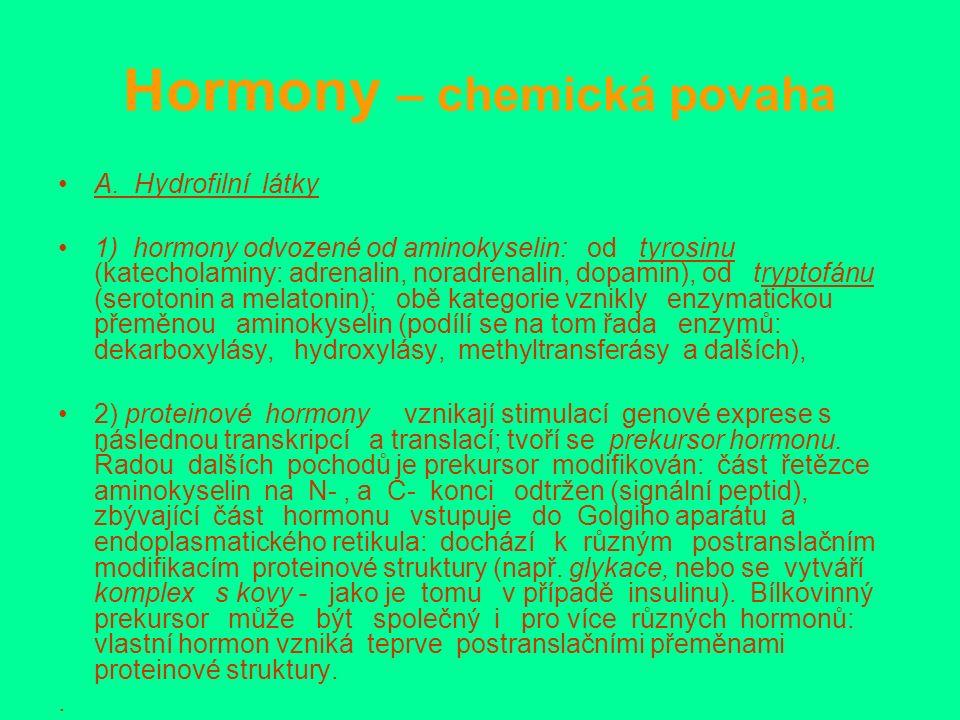 Hormony – chemická povaha A.