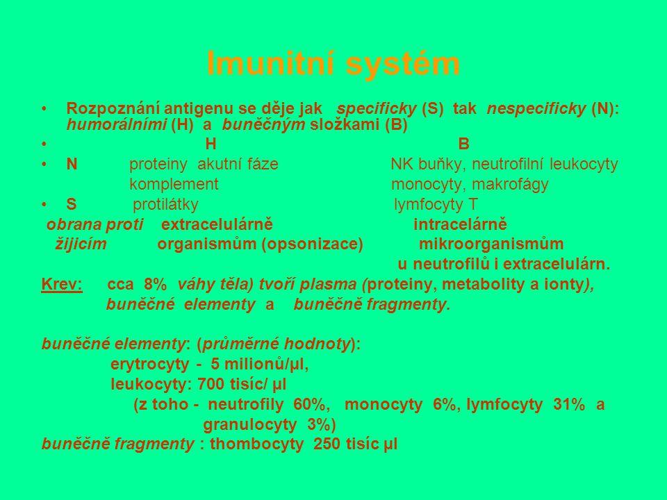 Imunitní systém Rozpoznání antigenu se děje jak specificky (S) tak nespecificky (N): humorálními (H) a buněčným složkami (B) H B N proteiny akutní fáze NK buňky, neutrofilní leukocyty komplement monocyty, makrofágy S protilátky lymfocyty T obrana proti extracelulárně intracelárně žijicím organismům (opsonizace) mikroorganismům u neutrofilů i extracelulárn.