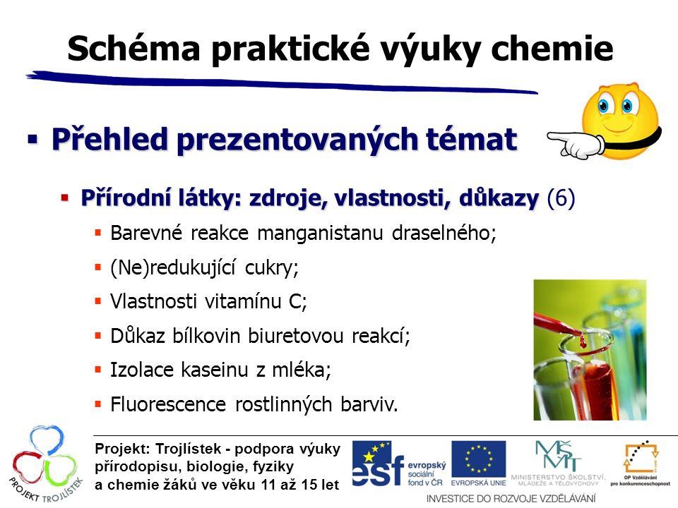 Schéma praktické výuky chemie  Přehled prezentovaných témat  Přírodní látky: zdroje, vlastnosti, důkazy  Přírodní látky: zdroje, vlastnosti, důkazy (6)  Barevné reakce manganistanu draselného;  (Ne)redukující cukry;  Vlastnosti vitamínu C;  Důkaz bílkovin biuretovou reakcí;  Izolace kaseinu z mléka;  Fluorescence rostlinných barviv.