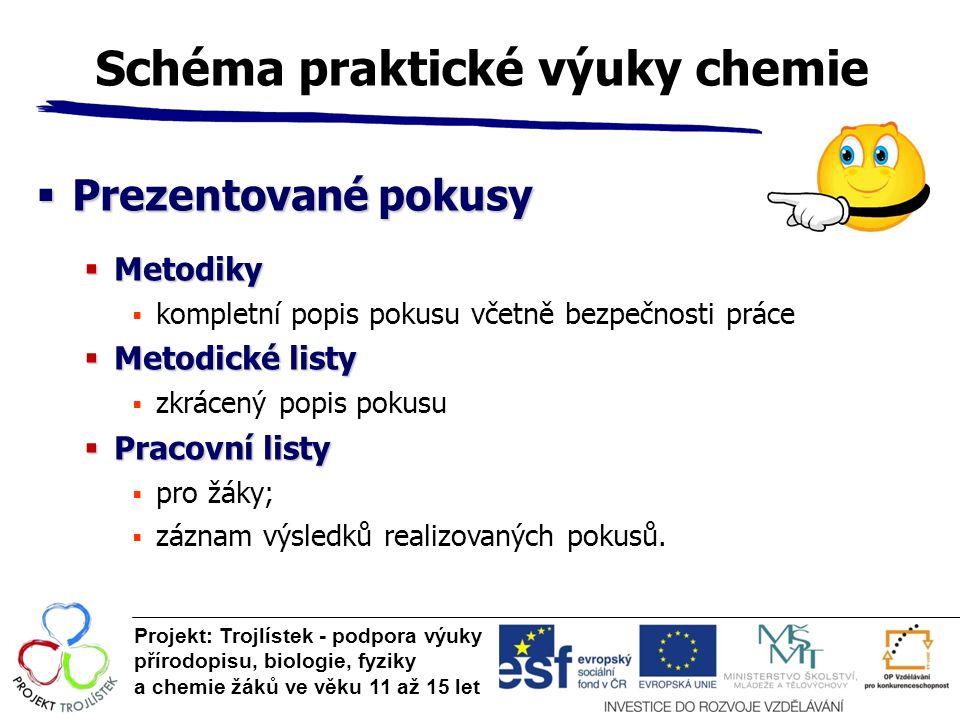 Schéma praktické výuky chemie  Prezentované pokusy  Metodiky  kompletní popis pokusu včetně bezpečnosti práce  Metodické listy  zkrácený popis po