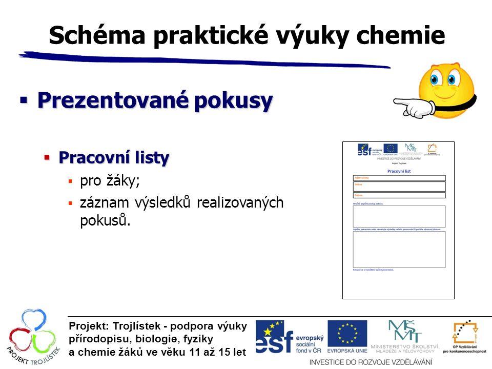 Schéma praktické výuky chemie  Prezentované pokusy  Pracovní listy  pro žáky;  záznam výsledků realizovaných pokusů. Projekt: Trojlístek - podpora