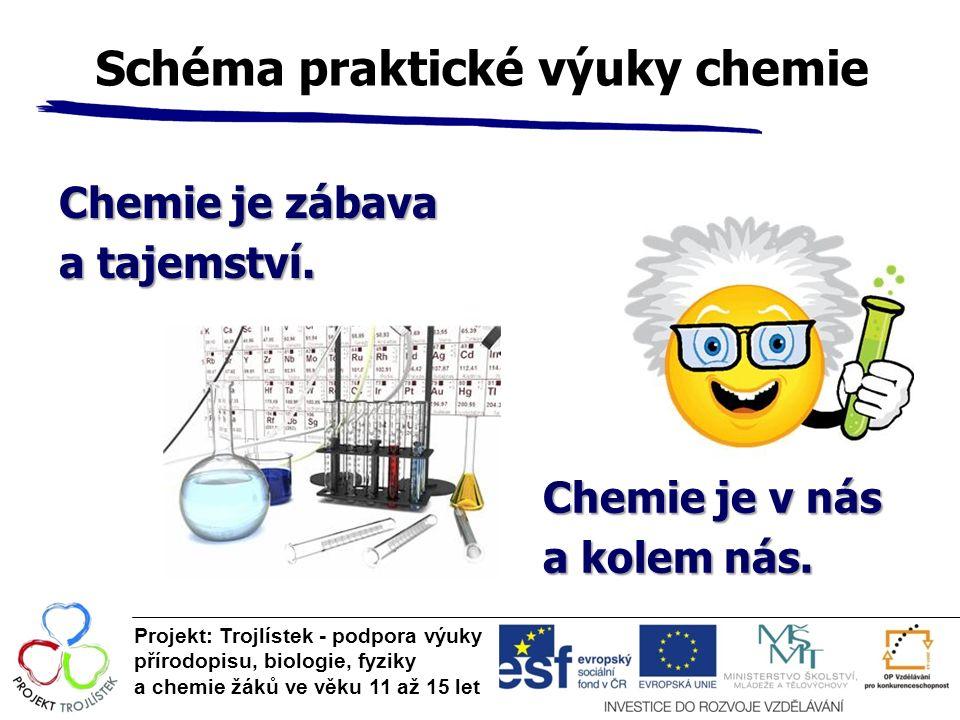 Schéma praktické výuky chemie Chemie je zábava a tajemství. Chemie je v nás a kolem nás. Projekt: Trojlístek - podpora výuky přírodopisu, biologie, fy