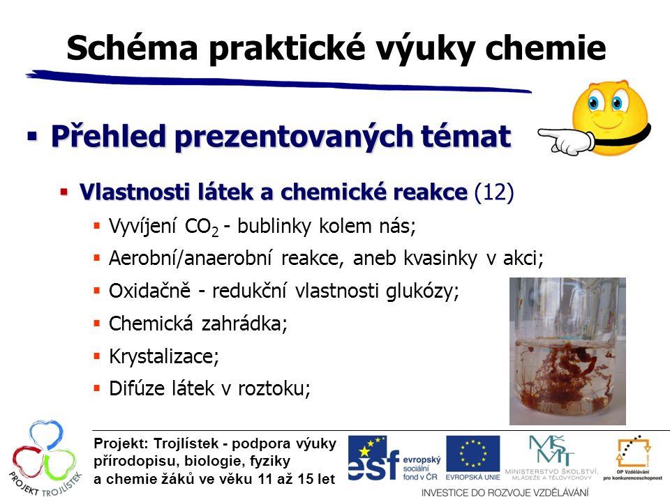 Schéma praktické výuky chemie  Přehled prezentovaných témat  Vlastnosti látek a chemické reakce  Vlastnosti látek a chemické reakce (12)  Vyvíjení CO 2 - bublinky kolem nás;  Aerobní/anaerobní reakce, aneb kvasinky v akci;  Oxidačně - redukční vlastnosti glukózy;  Chemická zahrádka;  Krystalizace;  Difúze látek v roztoku; Projekt: Trojlístek - podpora výuky přírodopisu, biologie, fyziky a chemie žáků ve věku 11 až 15 let