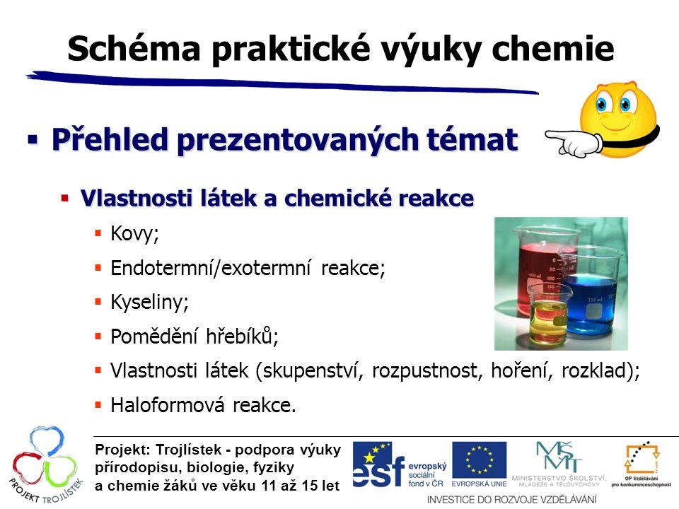 Schéma praktické výuky chemie  Přehled prezentovaných témat  Vlastnosti látek a chemické reakce  Kovy;  Endotermní/exotermní reakce;  Kyseliny;  Pomědění hřebíků;  Vlastnosti látek (skupenství, rozpustnost, hoření, rozklad);  Haloformová reakce.