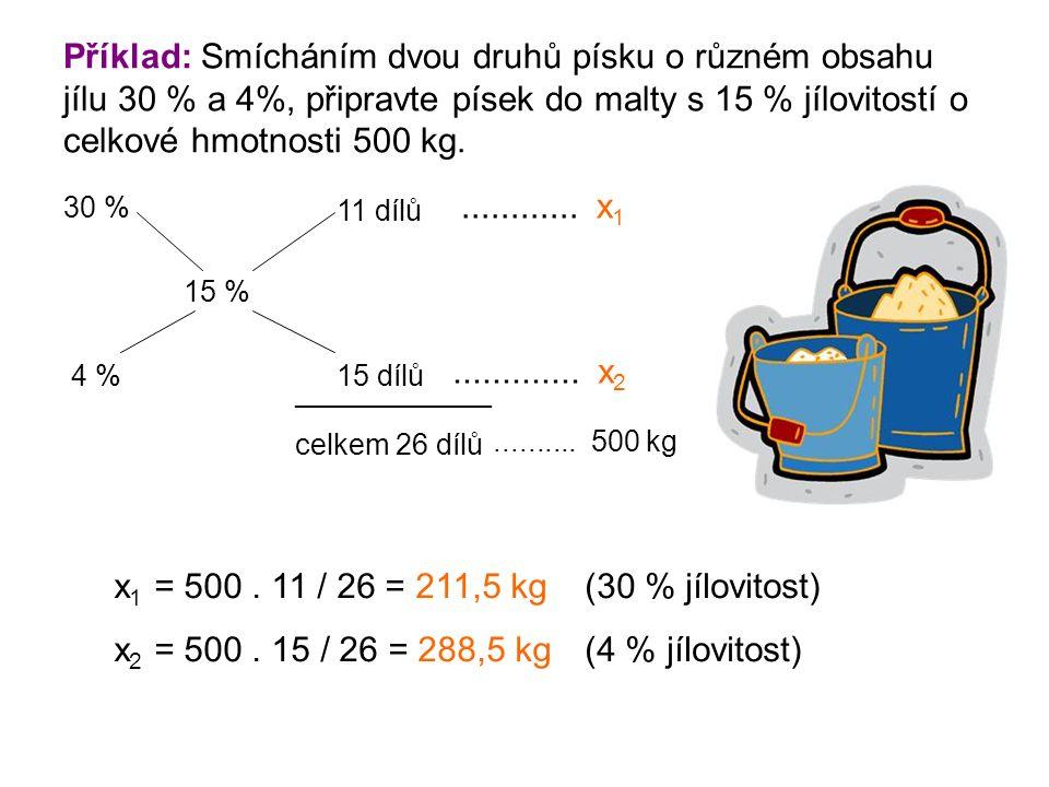Příklad: Smícháním dvou druhů písku o různém obsahu jílu 30 % a 4%, připravte písek do malty s 15 % jílovitostí o celkové hmotnosti 500 kg.