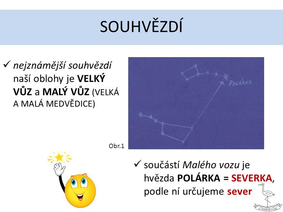 SOUHVĚZDÍ nejznámější souhvězdí naší oblohy je VELKÝ VŮZ a MALÝ VŮZ (VELKÁ A MALÁ MEDVĚDICE) součástí Malého vozu je hvězda POLÁRKA = SEVERKA, podle ní určujeme sever Obr.1