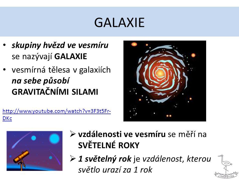 GALAXIE skupiny hvězd ve vesmíru se nazývají GALAXIE vesmírná tělesa v galaxiích na sebe působí GRAVITAČNÍMI SILAMI  vzdálenosti ve vesmíru se měří na SVĚTELNÉ ROKY  1 světelný rok je vzdálenost, kterou světlo urazí za 1 rok http://www.youtube.com/watch?v=3F3t5Fr- DKc